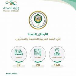 #قمة_الظهران .. الشرقية تتزيّن بالأعلام العربية وبعبارات الترحيب بضيوف القمة
