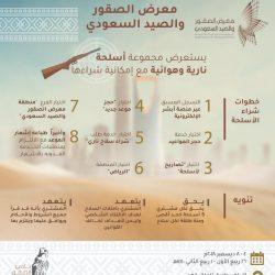انطلقت الجمعة .. الأمير محمد بن سلمان يترأس وفد المملكة بقمة العشرين بالأرجنتين