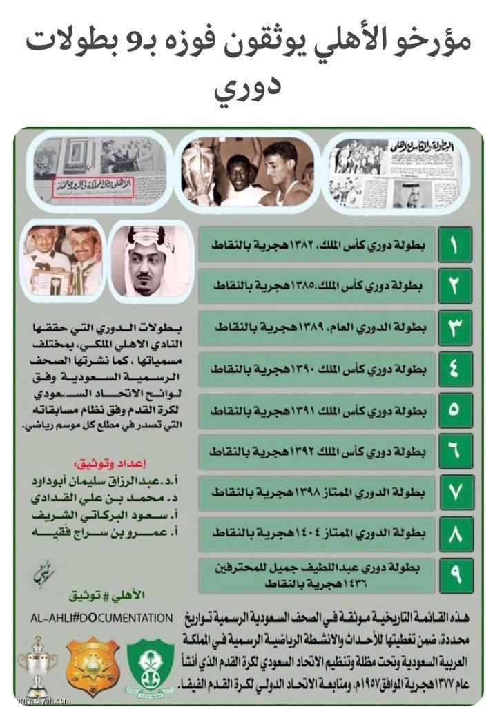 بطولات الاهلي السعودي الرسمية