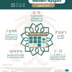 أمير منطقة الباحة يُصدر عدد من القرارات