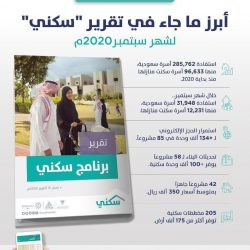 تمديد صلاحية تأشيرة الخروج النهائي آلياً دون مقابل إلى 31 أكتوبر 2020.