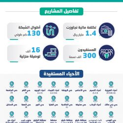 أمير الباحة .. يتوج المندق بشهادة المدينة الصحية