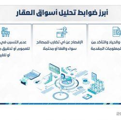 المملكة الأولى عالمياً في أربعة مؤشرات لريادة الأعمال