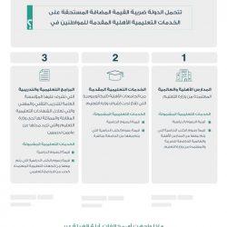 """مدارس """" تعليم الرياض """" تبدأ غدًا الأحد تطبيق اختبارات """" تعزيز المهارات """" للطلاب والطالبات"""