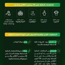 أبوغزالة وآل فهيد .. يوقعان اتفاقية لدعم السياحة وتسويقها رقميًا