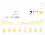 طقس مكة اليوم الأربعاء دافئًا بـ 31°م
