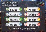 دوري كأس الأمير محمد بن سلمان للمحترفين : الحضور الجماهيري يتخطى النصف مليون