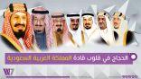 """الحجاج في قلوب قادة المملكة"""".. مرئي يدحض تدويل وتسييس الحج"""