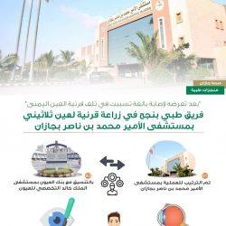 الهيئة العامة للإحصاء تُطلق العدّ التجريبي لتعداد السعودية 2022